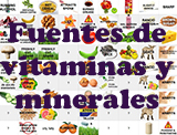 tablas composicon quimica alimentos